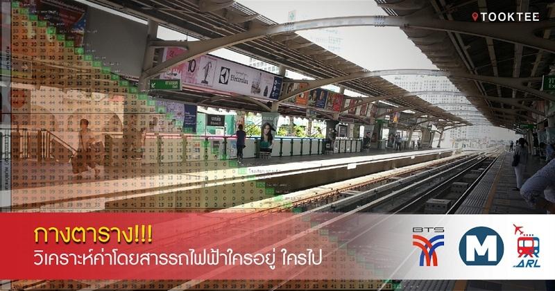 กางตาราง!!! วิเคราะห์ค่าโดยสารรถไฟฟ้าประเทศไทย ใครอยู่ ใครไป